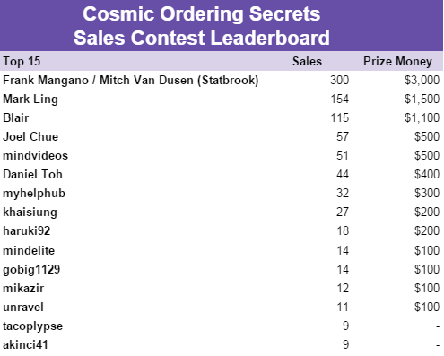 Cosmic ordering secret reviews